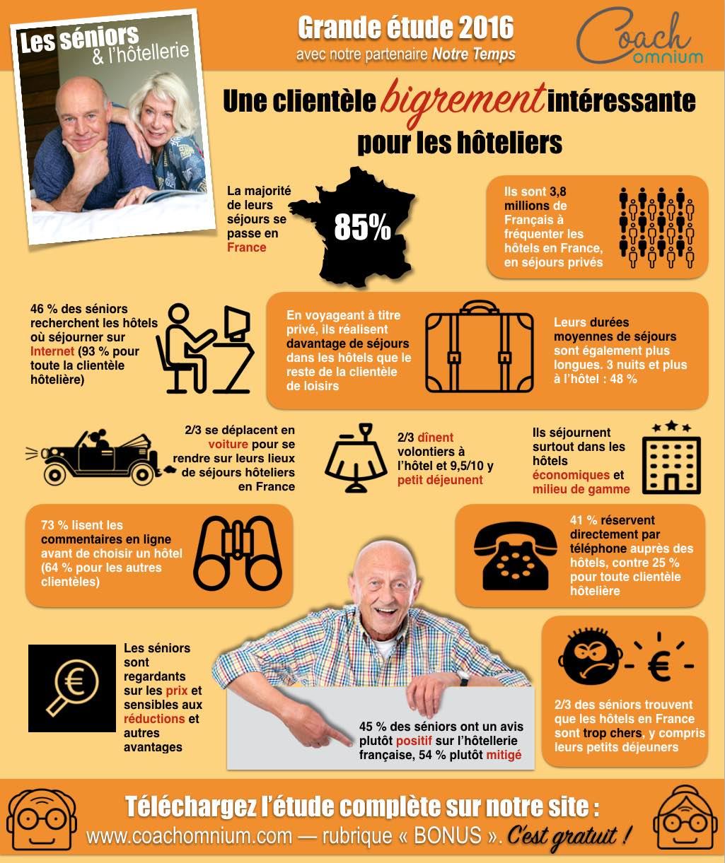 infographie-seniors